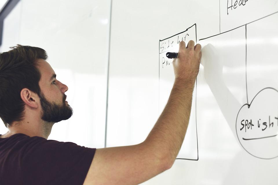 tworzenie wizerunku firmy